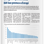 Plate-poslanika-i-delegata-u-Parlamentu-BiH-bez-premca-u-Evropi
